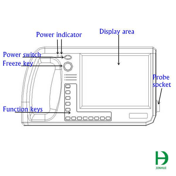 Portable Ultrasound Machineultrasound Machine Portableportable